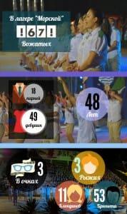 Инфографика-Капустин-13-отряд